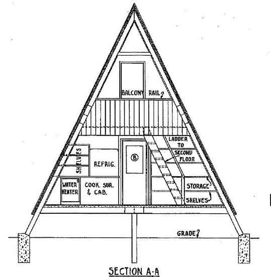 A Frame House Plans. A Frame Cabin Plan 36 feet